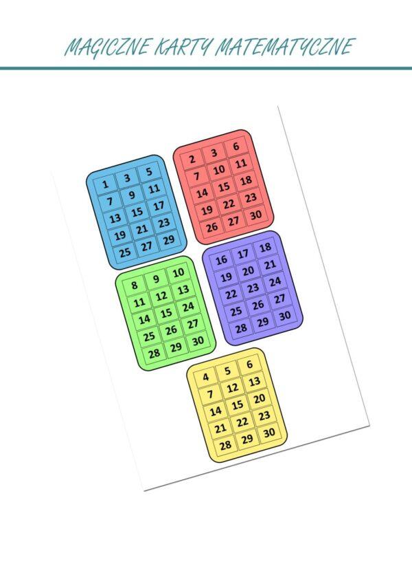 Magiczne karty Matematyczne